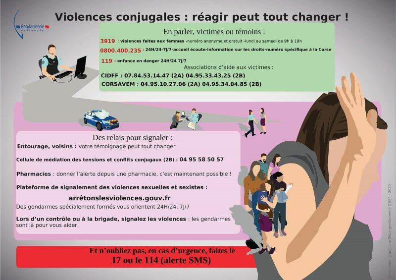 covid19-gendarmerie-prevenir-violence-intra-familiale