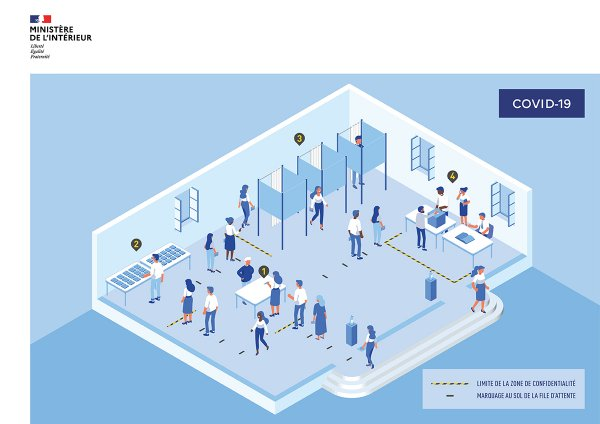 municipales_2020_organisation_bureau_vote